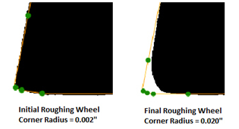 Image 3 - A roughing wheel's corner before and after pinch grinding.