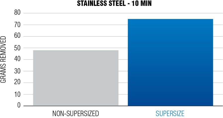 graph-supersize-stainlesssteel-gramsremoved