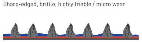silicon carbide structure