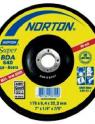 Ficha técnica Disco Abrasivo de corte BDA 640