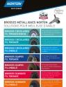 Brosses métalliques_SAM_Flyer_FR