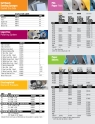Norton Composite Market Refinishing Products Mini Catalog - 8271