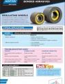 regulating wheels