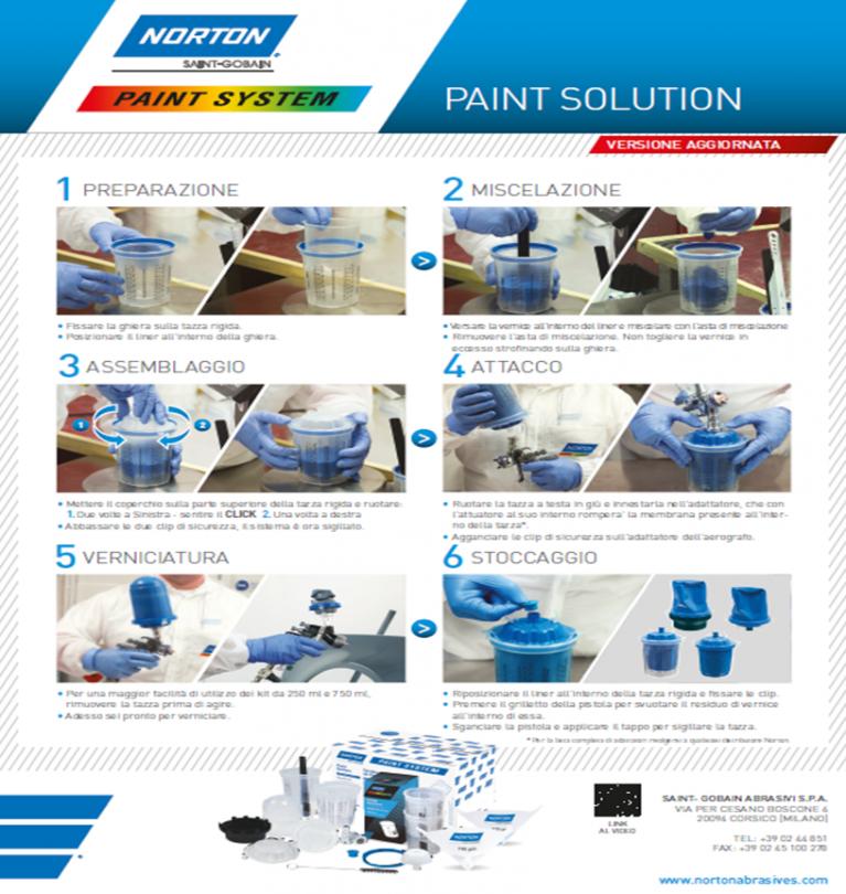 Paint System