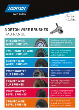 Wire brush RAG flyer