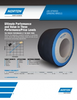 Norton Winter cBN Vitrified Grinding Wheels Flyer - 8138