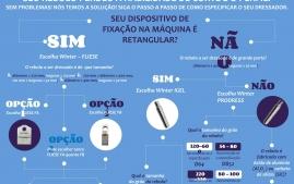 Informativo_Dressadores_v4.pptx_
