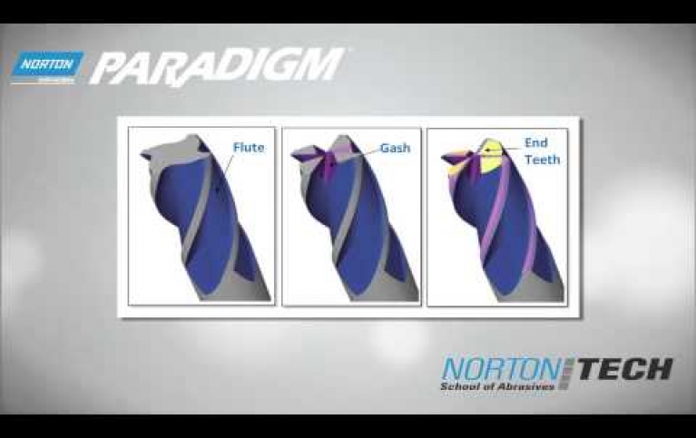 paradigm_flute_gash_and_end_teeth_training_video_10583437763a9c8