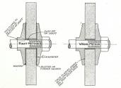 Flange schematic 1909