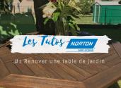 Tutoriel Norton