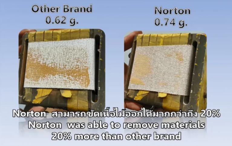 Norton A275 sanding paper comparison video