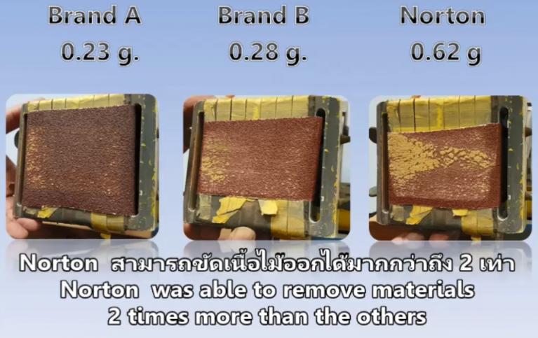 H231 comparison