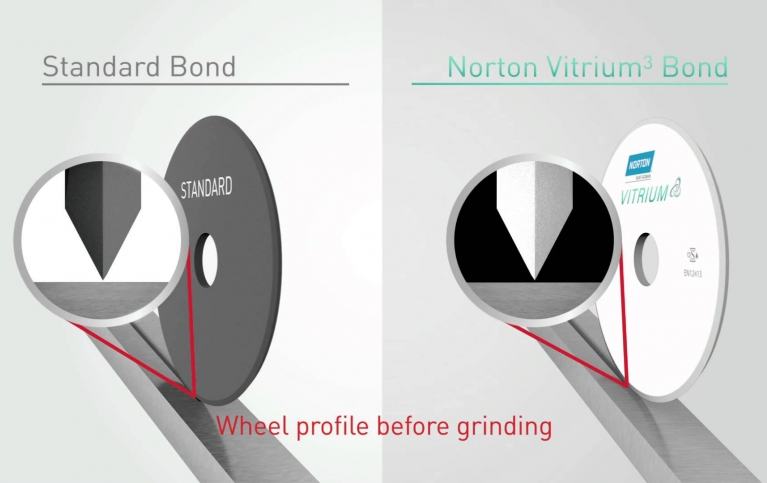 norton_vitrium3_bindemedelsteknolgi_105834372908129