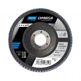 Omega HD R828 Schleifen