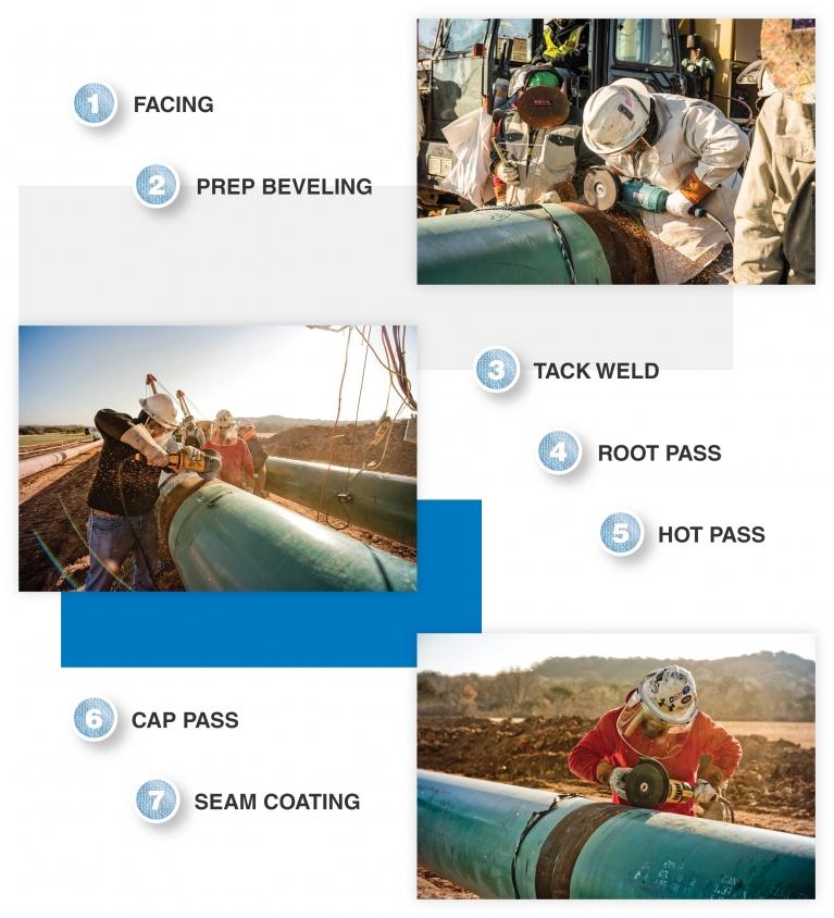 Market_Pipeline_Content_Infographic